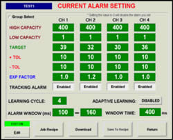 Pharmaceutical Force Monitor Current Alarm Settings