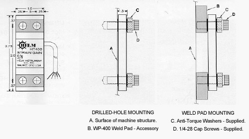 HT400 Strain Gage Mounting Diagram