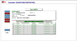 Webview Online Downtime Reporting