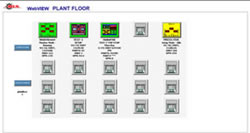 Webview Online Plant Floor Monitor